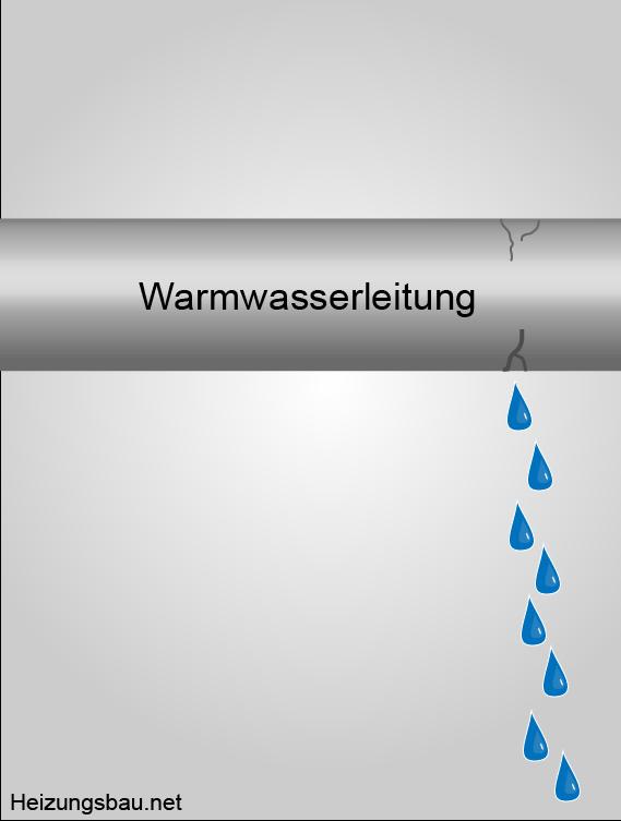 Wasserleitung Angebohrt